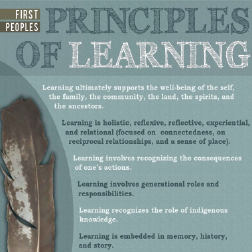IMAGE-square-Principles-of-Learning-General